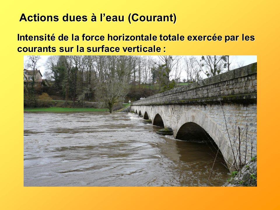 Actions dues à leau (Courant) Intensité de la force horizontale totale exercée par les courants sur la surface verticale :