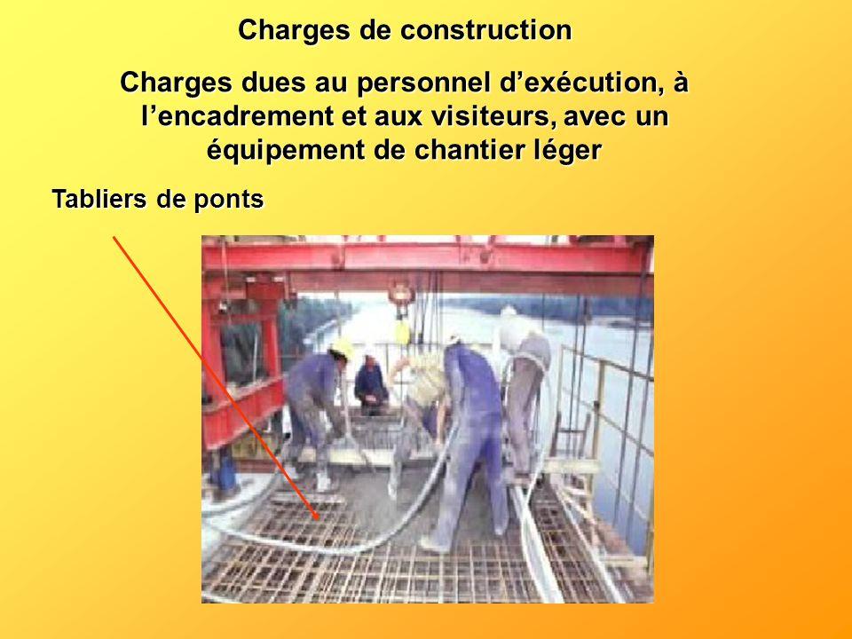 Charges de construction Charges dues au personnel dexécution, à lencadrement et aux visiteurs, avec un équipement de chantier léger Tabliers de ponts