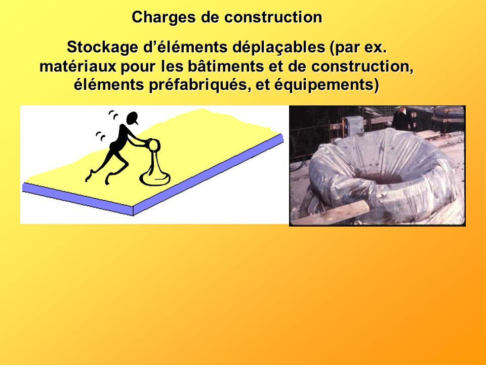 Charges de construction Stockage déléments déplaçables (par ex. matériaux pour les bâtiments et de construction, éléments préfabriqués, et équipements