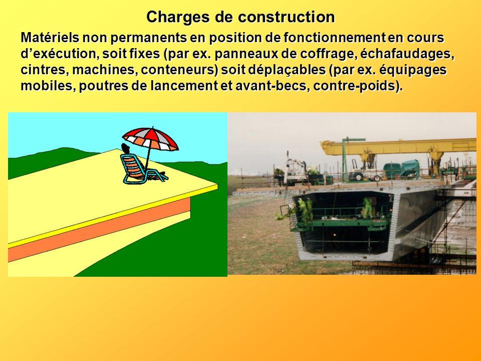 Charges de construction Matériels non permanents en position de fonctionnement en cours dexécution, soit fixes (par ex. panneaux de coffrage, échafaud