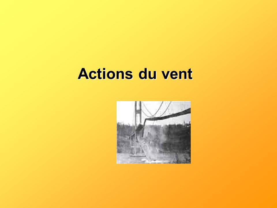 Actions du vent