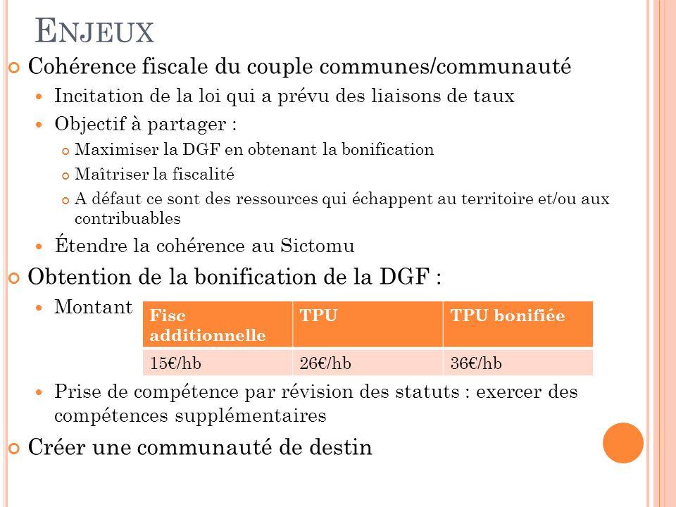 E NJEUX Cohérence fiscale du couple communes/communauté Incitation de la loi qui a prévu des liaisons de taux Objectif à partager : Maximiser la DGF e