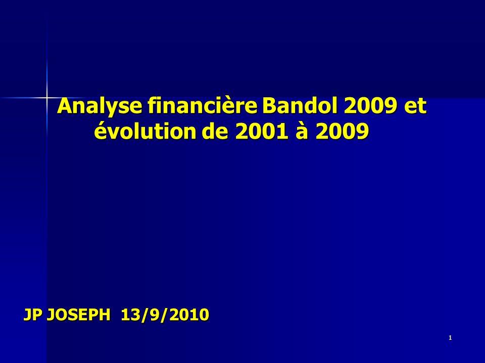 1 Analyse financière Bandol 2009 et évolution de 2001 à 2009 JP JOSEPH 13/9/2010 Analyse financière Bandol 2009 et évolution de 2001 à 2009 JP JOSEPH 13/9/2010