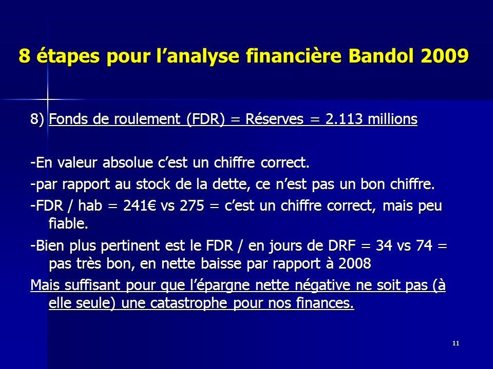 11 8 étapes pour lanalyse financière Bandol 2009 8) Fonds de roulement (FDR) = Réserves = 2.113 millions -En valeur absolue cest un chiffre correct.