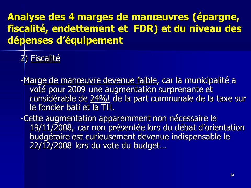 13 Analyse des 4 marges de manœuvres (épargne, fiscalité, endettement et FDR) et du niveau des dépenses déquipement 2) Fiscalité -Marge de manœuvre devenue faible, car la municipalité a voté pour 2009 une augmentation surprenante et considérable de 24%.