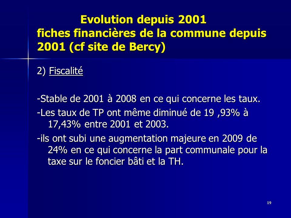 19 Evolution depuis 2001 fiches financières de la commune depuis 2001 (cf site de Bercy) Evolution depuis 2001 fiches financières de la commune depuis 2001 (cf site de Bercy) 2) Fiscalité -Stable de 2001 à 2008 en ce qui concerne les taux.
