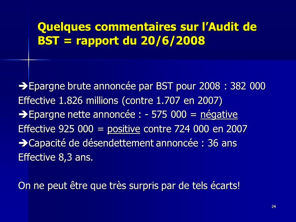 24 Quelques commentaires sur lAudit de BST = rapport du 20/6/2008 Epargne brute annoncée par BST pour 2008 : 382 000 Epargne brute annoncée par BST pour 2008 : 382 000 Effective 1.826 millions (contre 1.707 en 2007) Epargne nette annoncée : - 575 000 = négative Epargne nette annoncée : - 575 000 = négative Effective 925 000 = positive contre 724 000 en 2007 Capacité de désendettement annoncée : 36 ans Capacité de désendettement annoncée : 36 ans Effective 8,3 ans.