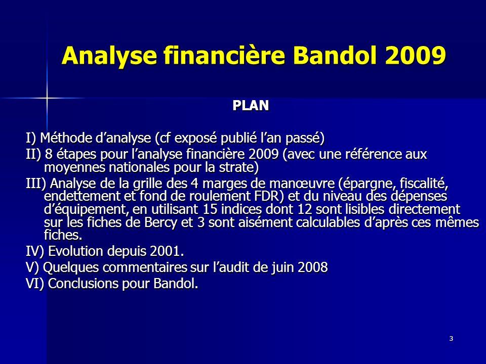 3 Analyse financière Bandol 2009 PLAN PLAN I) Méthode danalyse (cf exposé publié lan passé) II) 8 étapes pour lanalyse financière 2009 (avec une référence aux moyennes nationales pour la strate) III) Analyse de la grille des 4 marges de manœuvre (épargne, fiscalité, endettement et fond de roulement FDR) et du niveau des dépenses déquipement, en utilisant 15 indices dont 12 sont lisibles directement sur les fiches de Bercy et 3 sont aisément calculables daprès ces mêmes fiches.
