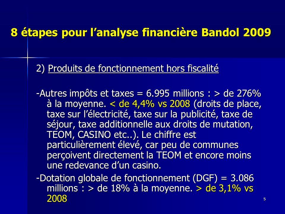 5 8 étapes pour lanalyse financière Bandol 2009 2) Produits de fonctionnement hors fiscalité -Autres impôts et taxes = 6.995 millions : > de 276% à la moyenne.