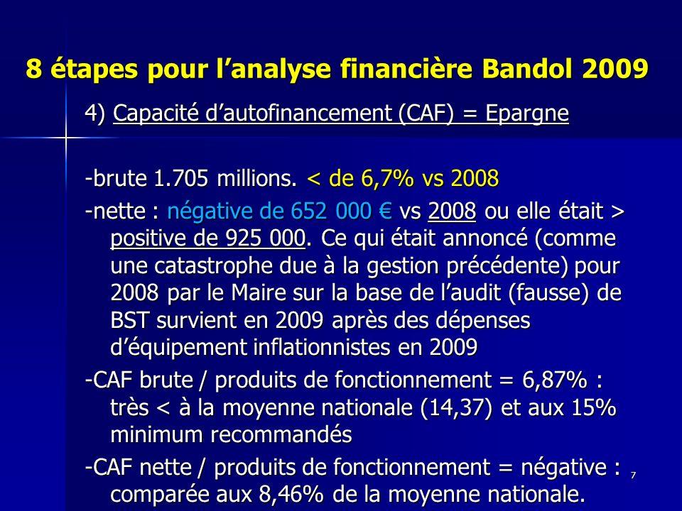 7 8 étapes pour lanalyse financière Bandol 2009 4) Capacité dautofinancement (CAF) = Epargne -brute 1.705 millions.