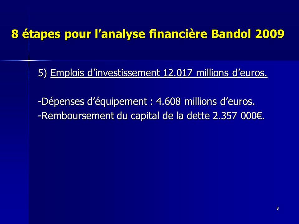 8 8 étapes pour lanalyse financière Bandol 2009 5) Emplois dinvestissement 12.017 millions deuros.