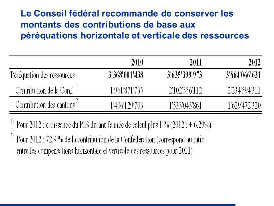 Le Conseil fédéral recommande de conserver les montants des contributions de base aux péréquations horizontale et verticale des ressources