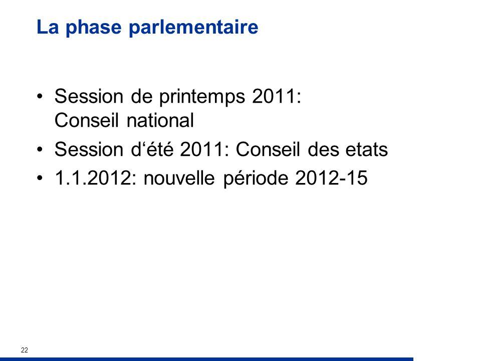 La phase parlementaire Session de printemps 2011: Conseil national Session dété 2011: Conseil des etats 1.1.2012: nouvelle période 2012-15 22