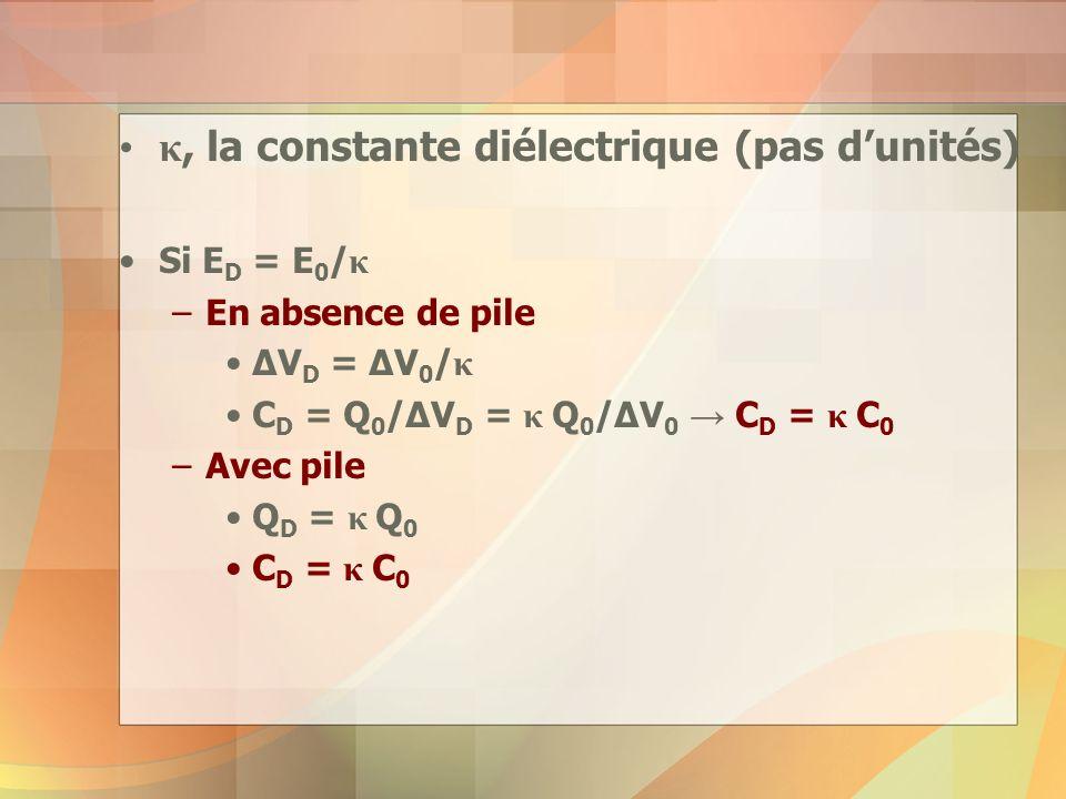 κ, la constante diélectrique (pas dunités) Si E D = E 0 / κ –En absence de pile ΔV D = ΔV 0 / κ C D = Q 0 /ΔV D = κ Q 0 /ΔV 0 C D = κ C 0 –Avec pile Q D = κ Q 0 C D = κ C 0