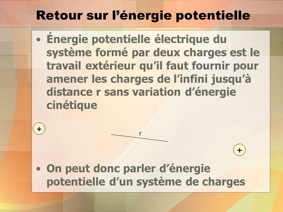 r Retour sur lénergie potentielle Énergie potentielle électrique du système formé par deux charges est le travail extérieur quil faut fournir pour amener les charges de linfini jusquà distance r sans variation dénergie cinétique On peut donc parler dénergie potentielle dun système de charges + +