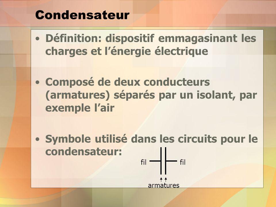 Condensateur Définition: dispositif emmagasinant les charges et lénergie électrique Composé de deux conducteurs (armatures) séparés par un isolant, par exemple lair Symbole utilisé dans les circuits pour le condensateur: fil armatures