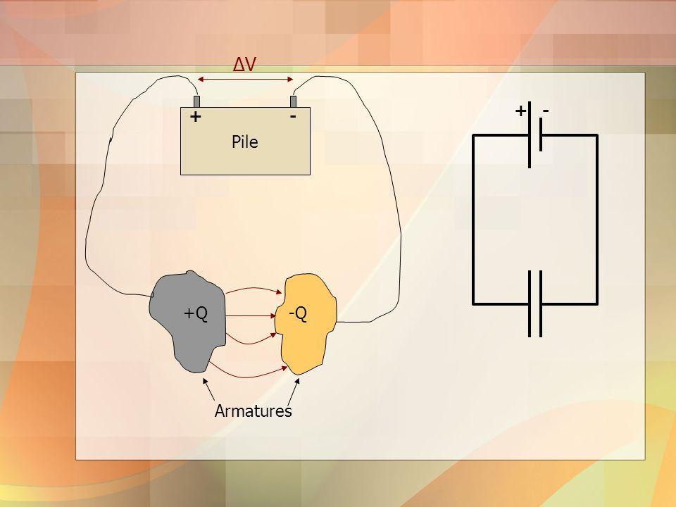 Pile +- +Q-Q ΔVΔV Armatures +-