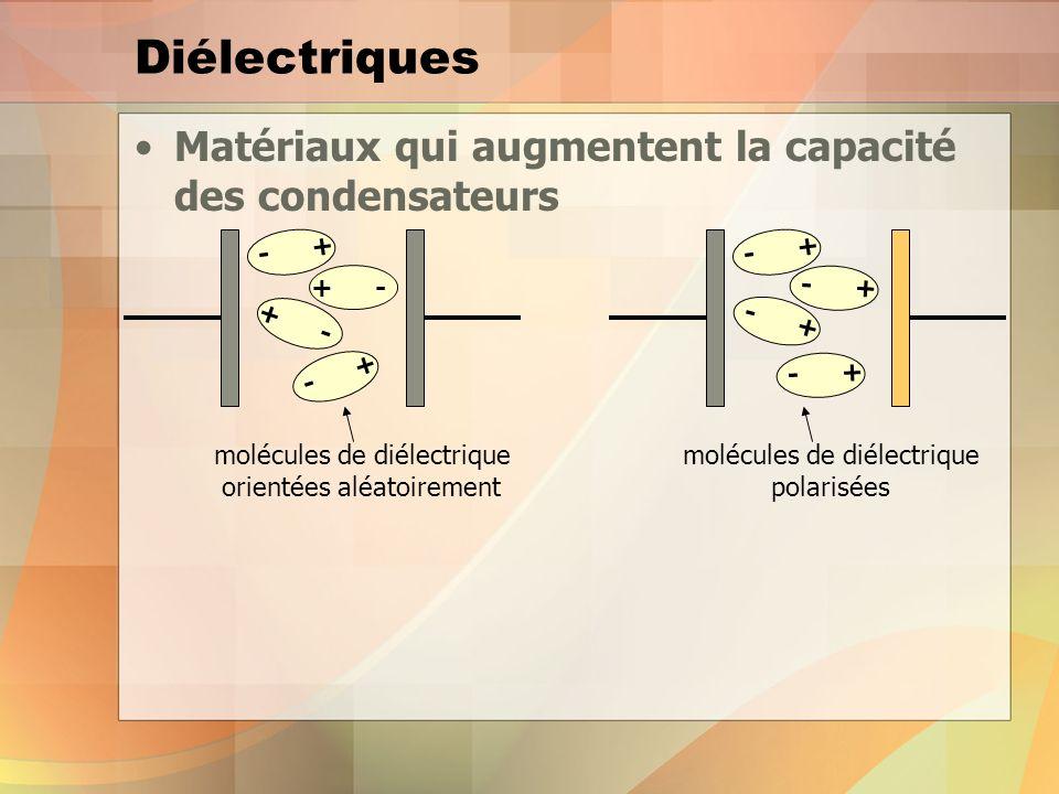 Diélectriques Matériaux qui augmentent la capacité des condensateurs +- +- +- +- molécules de diélectrique orientées aléatoirement +- +- +- +- molécules de diélectrique polarisées