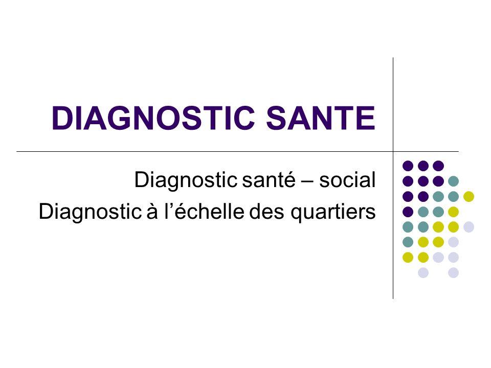 ORS - Organisme Régional de la Santé du Poitou-Charentes Association 1901 Exerce une mission d observation de l état de santé de la population et d aide à la décision.