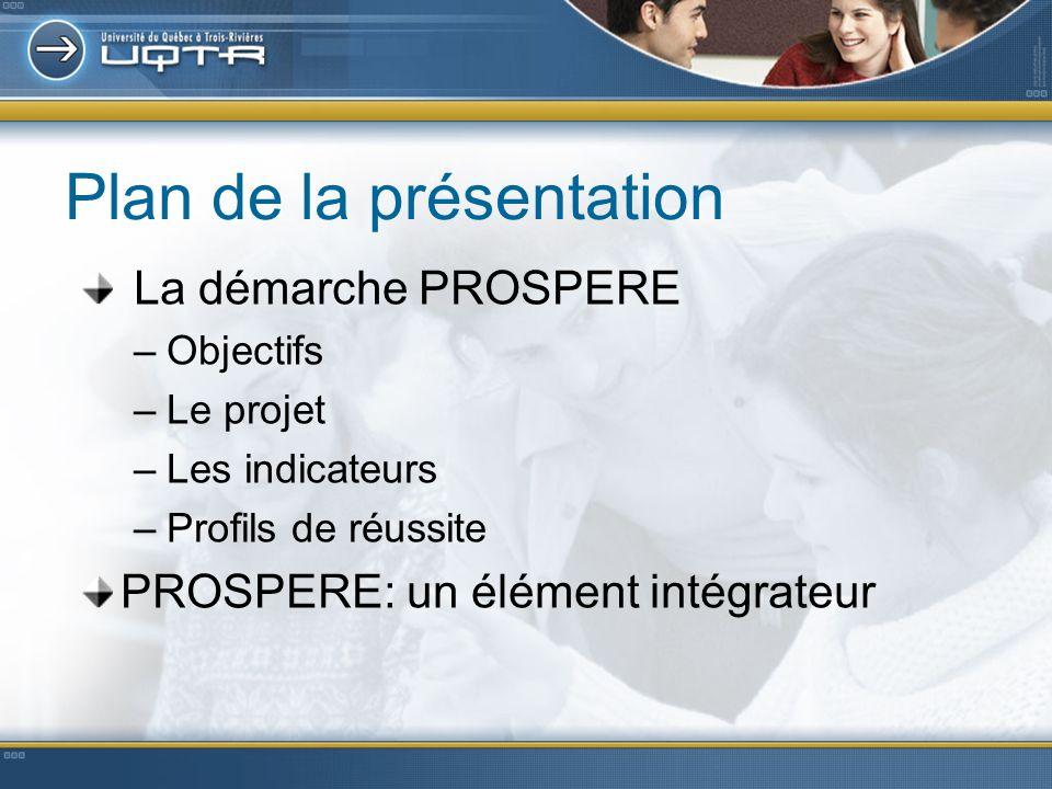 Plan de la présentation La démarche PROSPERE –Objectifs –Le projet –Les indicateurs –Profils de réussite PROSPERE: un élément intégrateur
