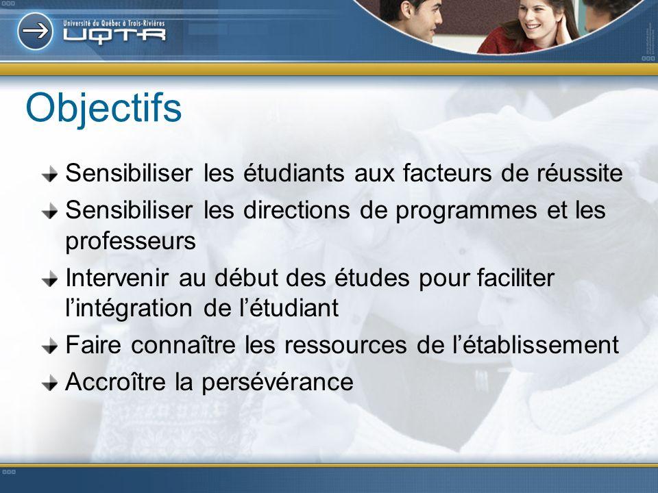 Objectifs Sensibiliser les étudiants aux facteurs de réussite Sensibiliser les directions de programmes et les professeurs Intervenir au début des étu