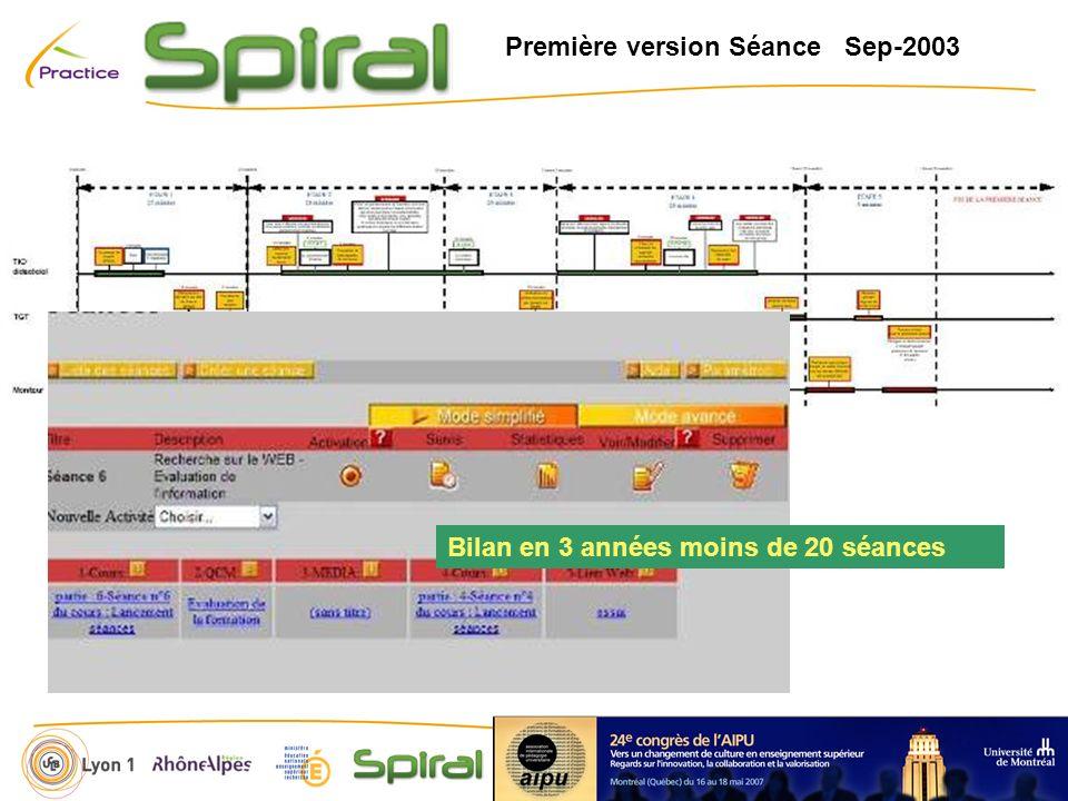 Première version Séance Sep-2003 Bilan en 3 années moins de 20 séances