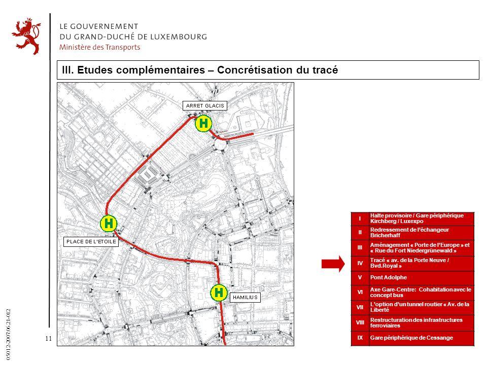 11 05012-2007.06.21-012 III. Etudes complémentaires – Concrétisation du tracé I Halte provisoire / Gare périphérique Kirchberg / Luxexpo II Redresseme