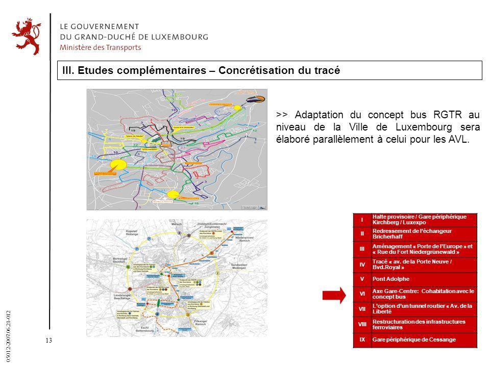 13 05012-2007.06.21-012 III. Etudes complémentaires – Concrétisation du tracé I Halte provisoire / Gare périphérique Kirchberg / Luxexpo II Redresseme