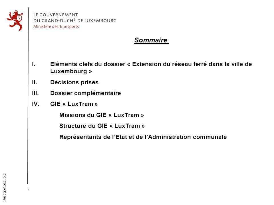 2 05012-2007.06.21-012 Sommaire: I. Eléments clefs du dossier « Extension du réseau ferré dans la ville de Luxembourg » II.Décisions prises III.Dossie
