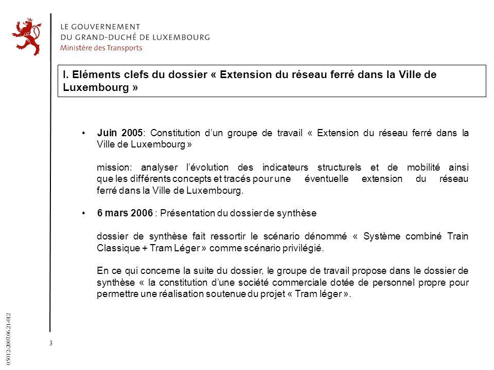 3 05012-2007.06.21-012 I. Eléments clefs du dossier « Extension du réseau ferré dans la Ville de Luxembourg » Juin 2005: Constitution dun groupe de tr