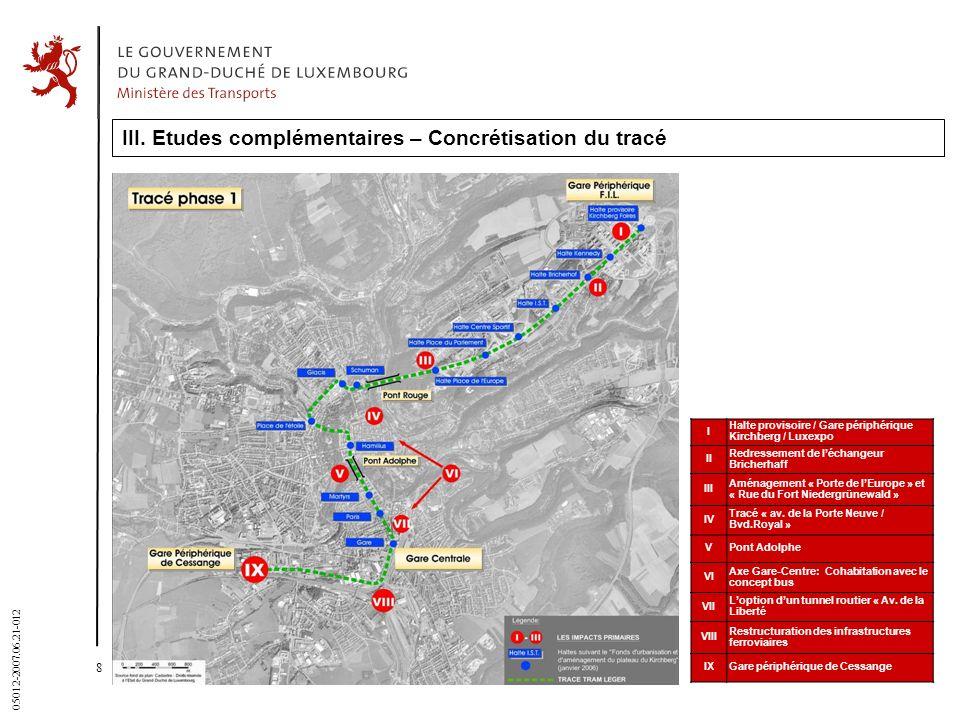 8 05012-2007.06.21-012 III. Etudes complémentaires – Concrétisation du tracé I Halte provisoire / Gare périphérique Kirchberg / Luxexpo II Redressemen