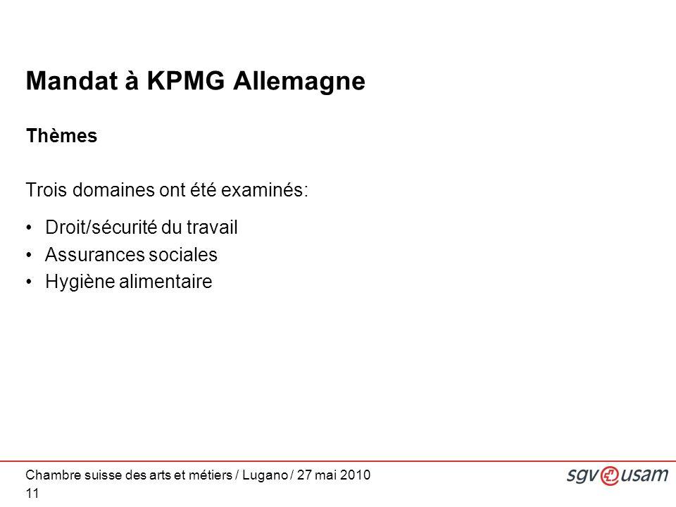 Chambre suisse des arts et métiers / Lugano / 27 mai 2010 Mandat à KPMG Allemagne Thèmes Trois domaines ont été examinés: Droit/sécurité du travail Assurances sociales Hygiène alimentaire 11