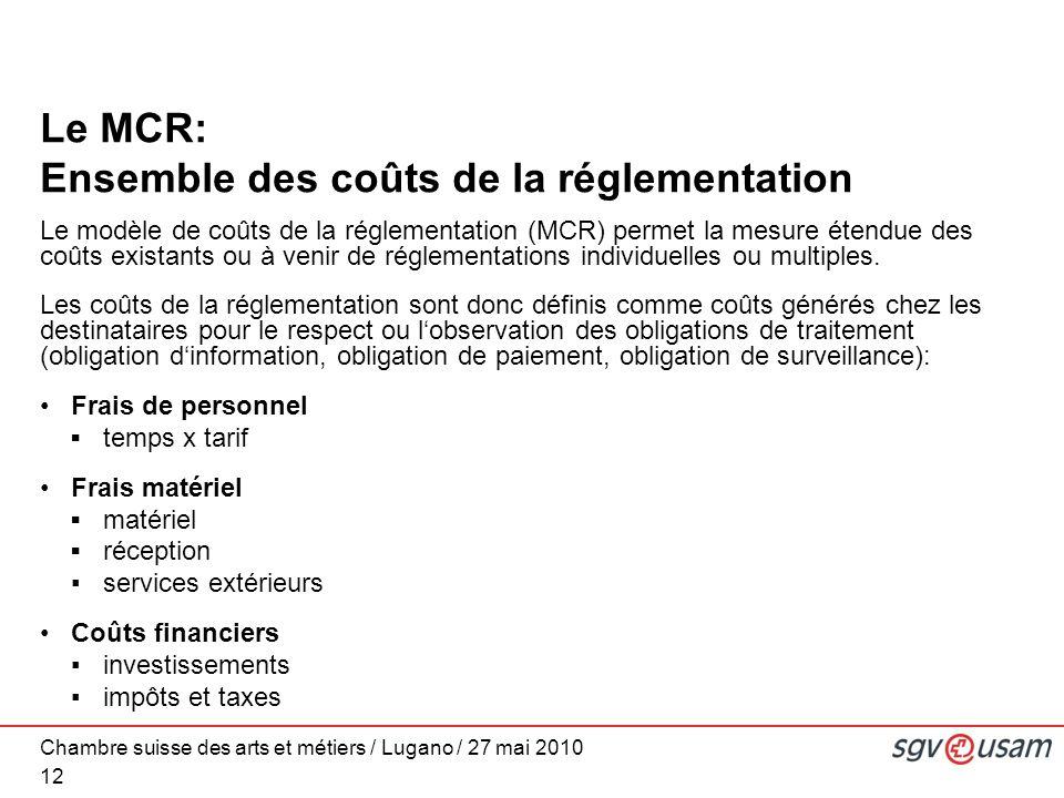 Chambre suisse des arts et métiers / Lugano / 27 mai 2010 Le MCR: Ensemble des coûts de la réglementation Le modèle de coûts de la réglementation (MCR) permet la mesure étendue des coûts existants ou à venir de réglementations individuelles ou multiples.