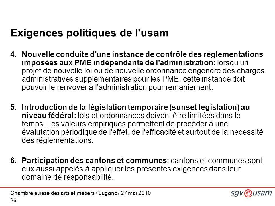 Chambre suisse des arts et métiers / Lugano / 27 mai 2010 Exigences politiques de l'usam 4.Nouvelle conduite d'une instance de contrôle des réglementa