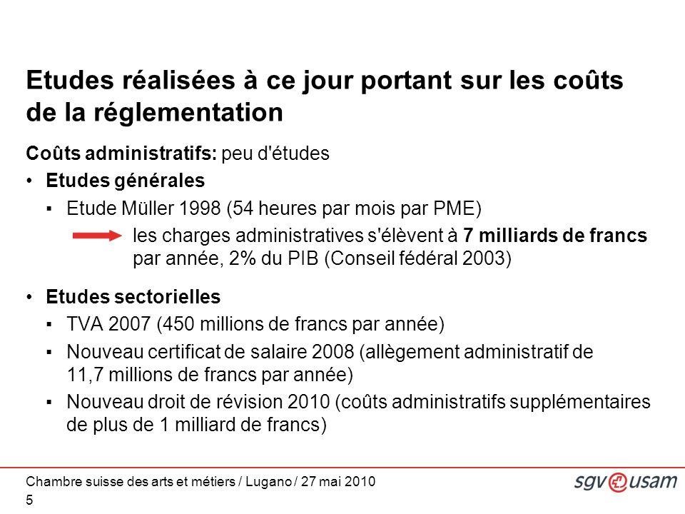 Chambre suisse des arts et métiers / Lugano / 27 mai 2010 Etudes réalisées à ce jour portant sur les coûts de la réglementation Coûts administratifs: