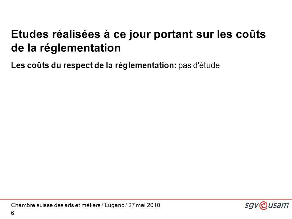 Chambre suisse des arts et métiers / Lugano / 27 mai 2010 Les coûts du respect de la réglementation: pas d étude 6 Etudes réalisées à ce jour portant sur les coûts de la réglementation