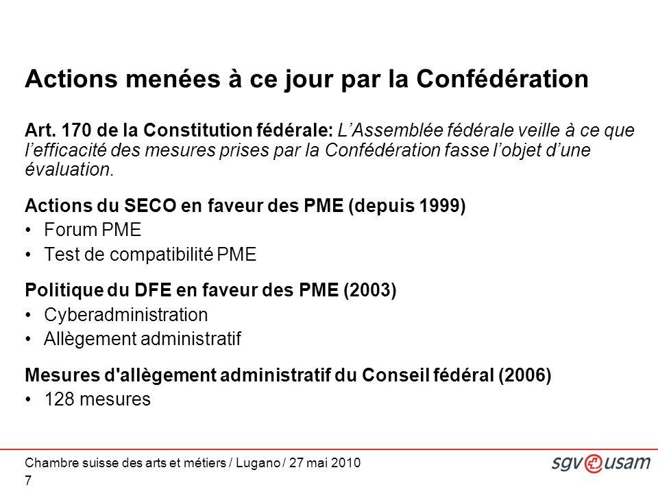 Chambre suisse des arts et métiers / Lugano / 27 mai 2010 Actions menées à ce jour par la Confédération Art. 170 de la Constitution fédérale: LAssembl