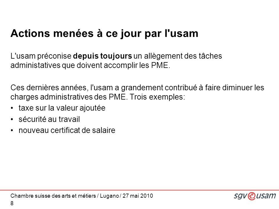Chambre suisse des arts et métiers / Lugano / 27 mai 2010 Actions menées à ce jour par l usam L usam préconise depuis toujours un allègement des tâches administatives que doivent accomplir les PME.