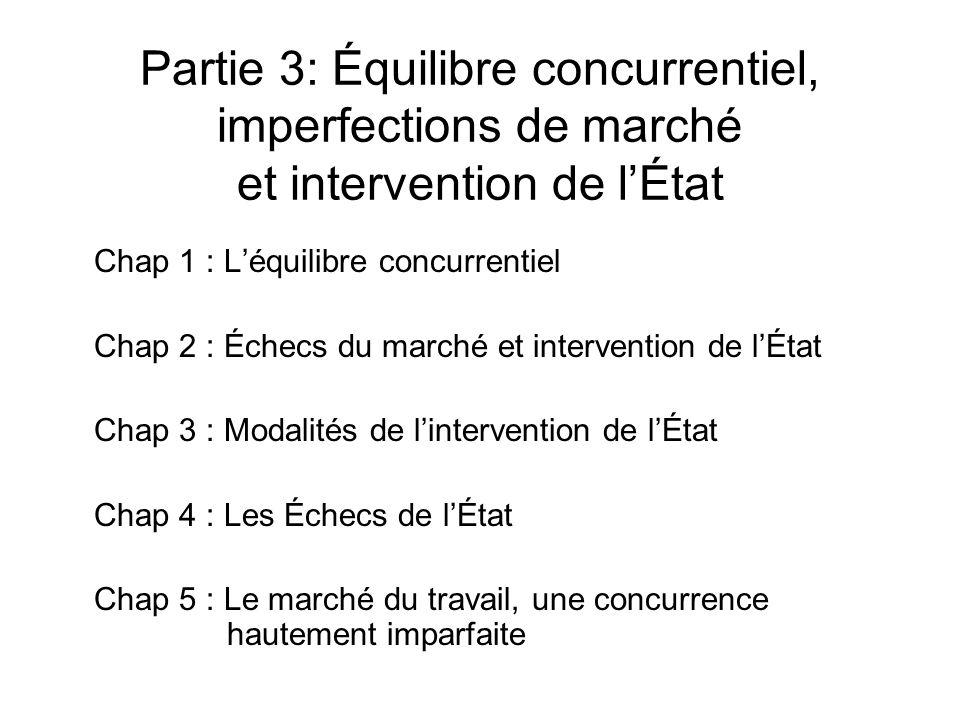 Partie 3: Équilibre concurrentiel, imperfections de marché et intervention de lÉtat Chap 1 : Léquilibre concurrentiel Chap 2 : Échecs du marché et intervention de lÉtat Chap 3 : Modalités de lintervention de lÉtat Chap 4 : Les Échecs de lÉtat Chap 5 : Le marché du travail, une concurrence hautement imparfaite