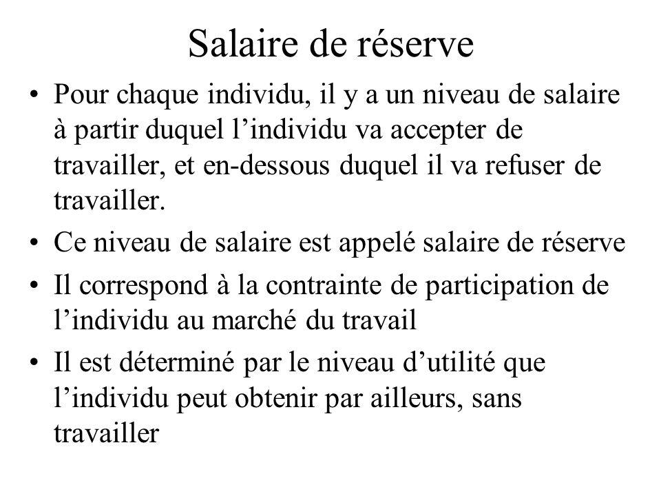 Salaire de réserve Pour chaque individu, il y a un niveau de salaire à partir duquel lindividu va accepter de travailler, et en-dessous duquel il va refuser de travailler.