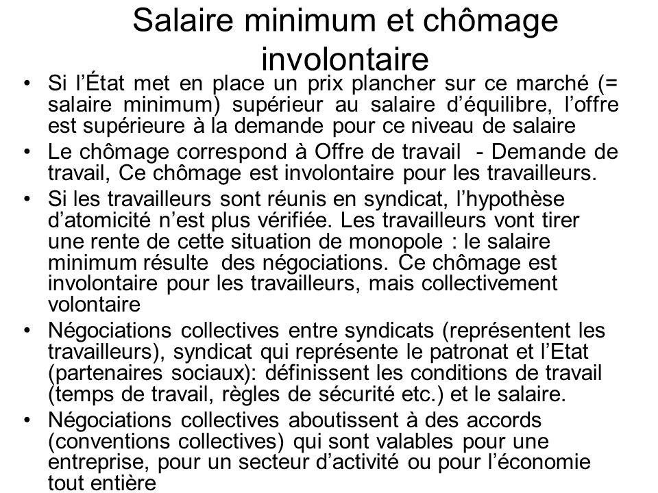 Salaire minimum et chômage involontaire Si lÉtat met en place un prix plancher sur ce marché (= salaire minimum) supérieur au salaire déquilibre, loff