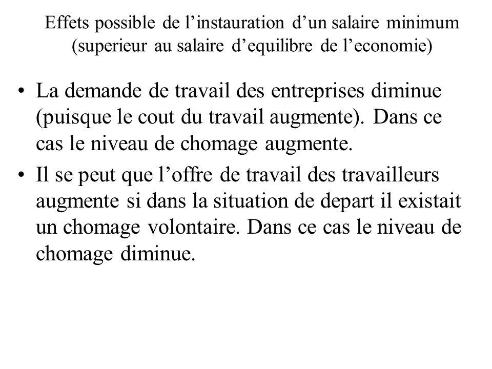 Effets possible de linstauration dun salaire minimum (superieur au salaire dequilibre de leconomie) La demande de travail des entreprises diminue (puisque le cout du travail augmente).