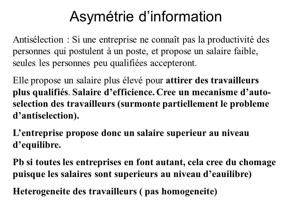 Asymétrie dinformation Antisélection : Si une entreprise ne connaît pas la productivité des personnes qui postulent à un poste, et propose un salaire