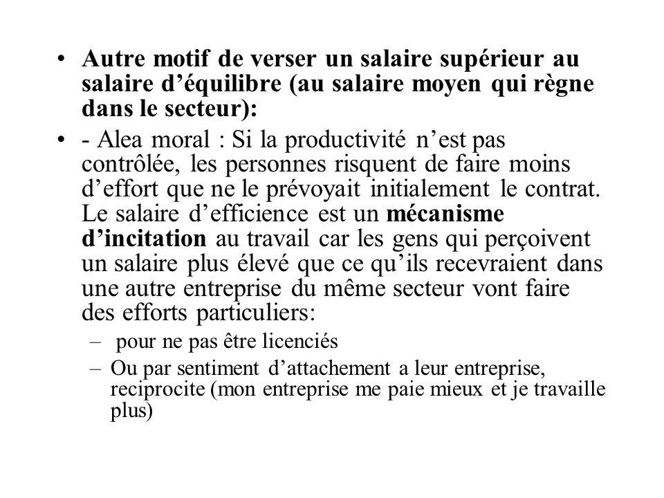 Autre motif de verser un salaire supérieur au salaire déquilibre (au salaire moyen qui règne dans le secteur): - Alea moral : Si la productivité nest pas contrôlée, les personnes risquent de faire moins deffort que ne le prévoyait initialement le contrat.