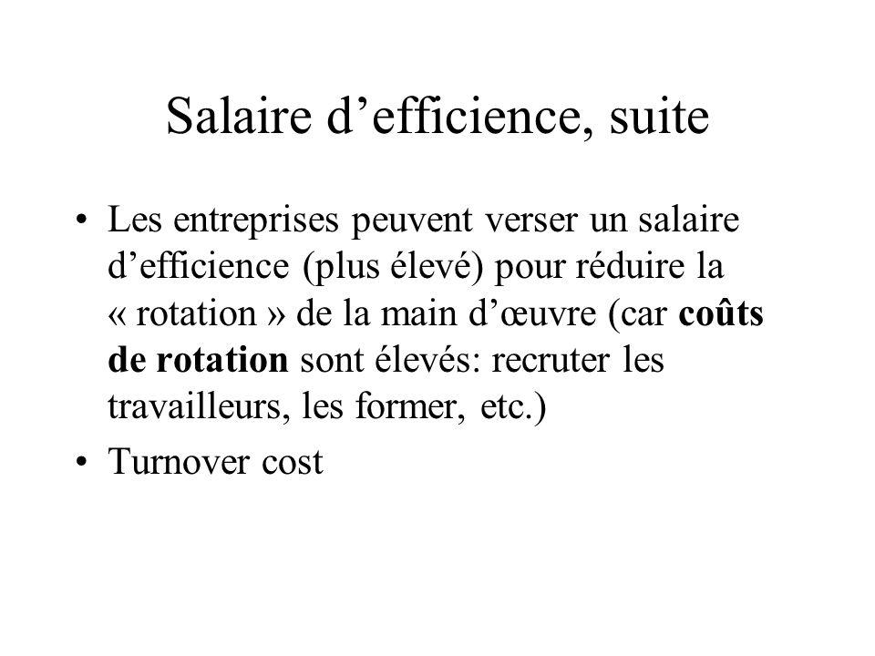 Salaire defficience, suite Les entreprises peuvent verser un salaire defficience (plus élevé) pour réduire la « rotation » de la main dœuvre (car coûts de rotation sont élevés: recruter les travailleurs, les former, etc.) Turnover cost