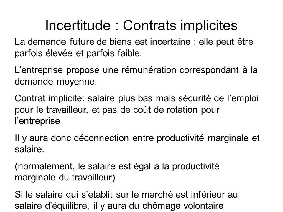 Incertitude : Contrats implicites La demande future de biens est incertaine : elle peut être parfois élevée et parfois faible. Lentreprise propose une