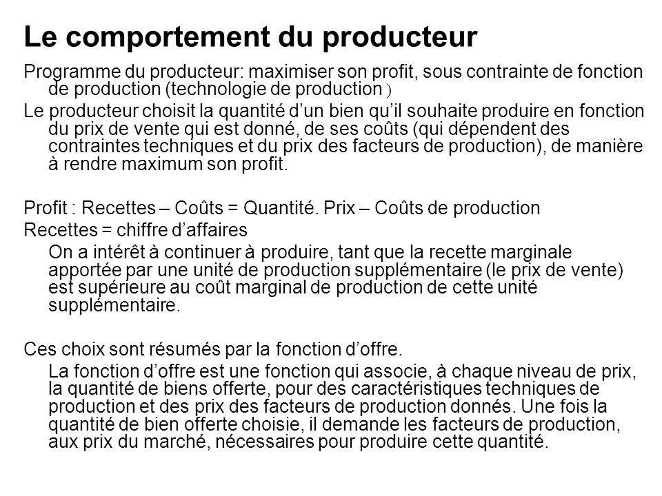 Le comportement du producteur Programme du producteur: maximiser son profit, sous contrainte de fonction de production (technologie de production ) Le