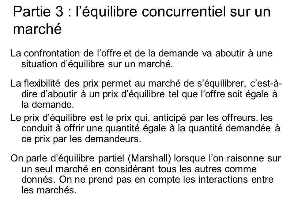 Partie 3 : léquilibre concurrentiel sur un marché La confrontation de loffre et de la demande va aboutir à une situation déquilibre sur un marché. La