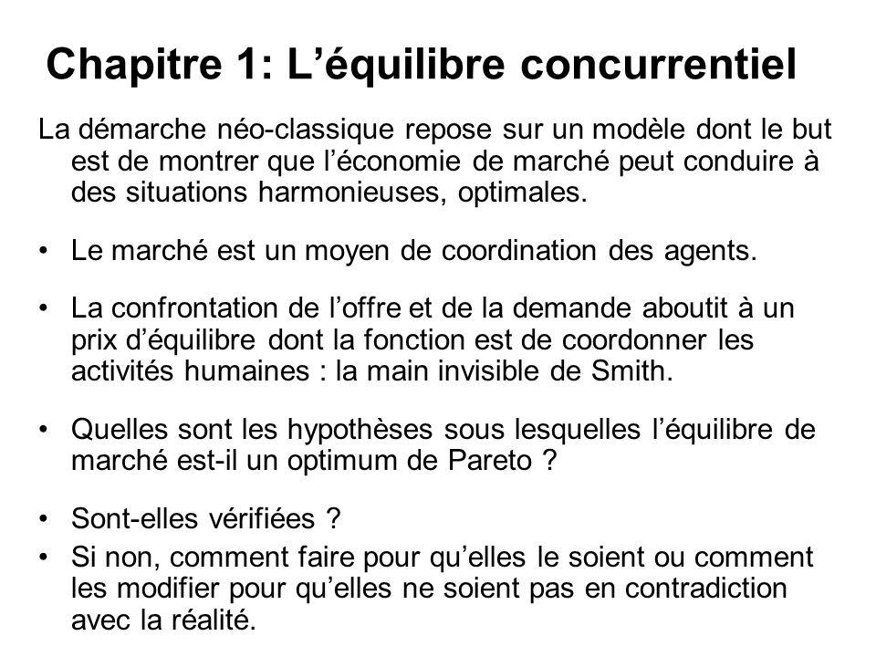 Chapitre 1: Léquilibre concurrentiel La démarche néo-classique repose sur un modèle dont le but est de montrer que léconomie de marché peut conduire à des situations harmonieuses, optimales.