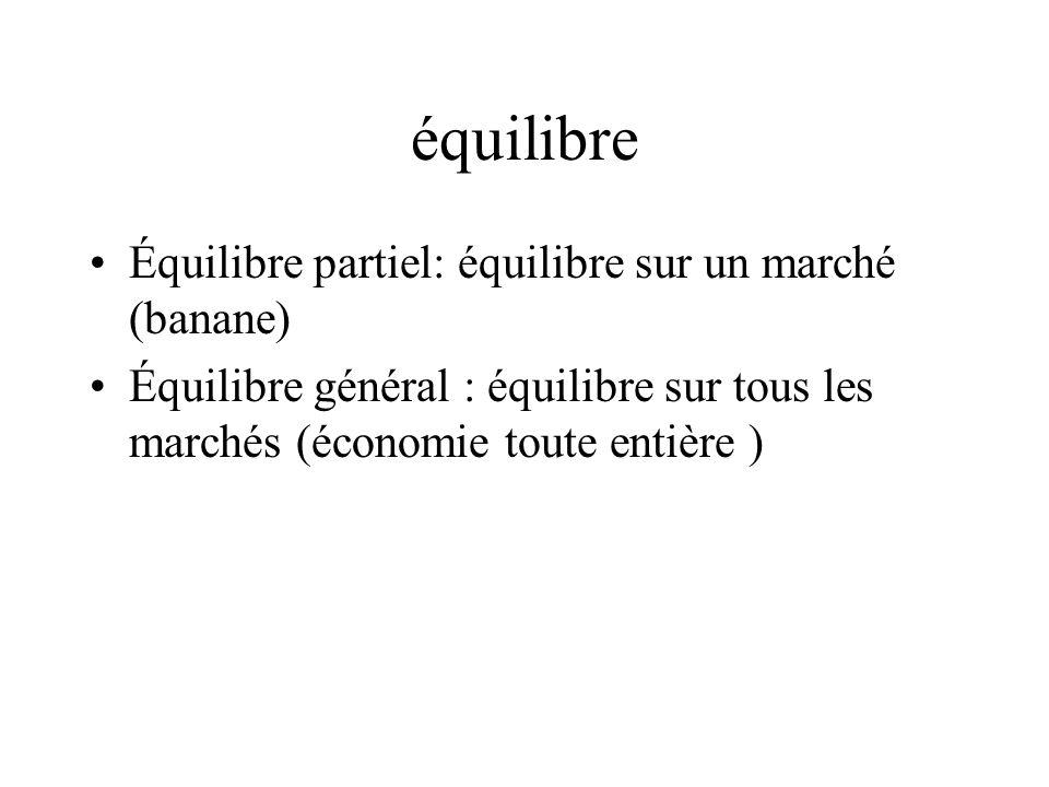 équilibre Équilibre partiel: équilibre sur un marché (banane) Équilibre général : équilibre sur tous les marchés (économie toute entière )